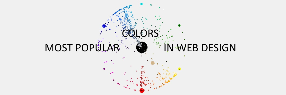 Most and Least Popular Colors on Web Pages