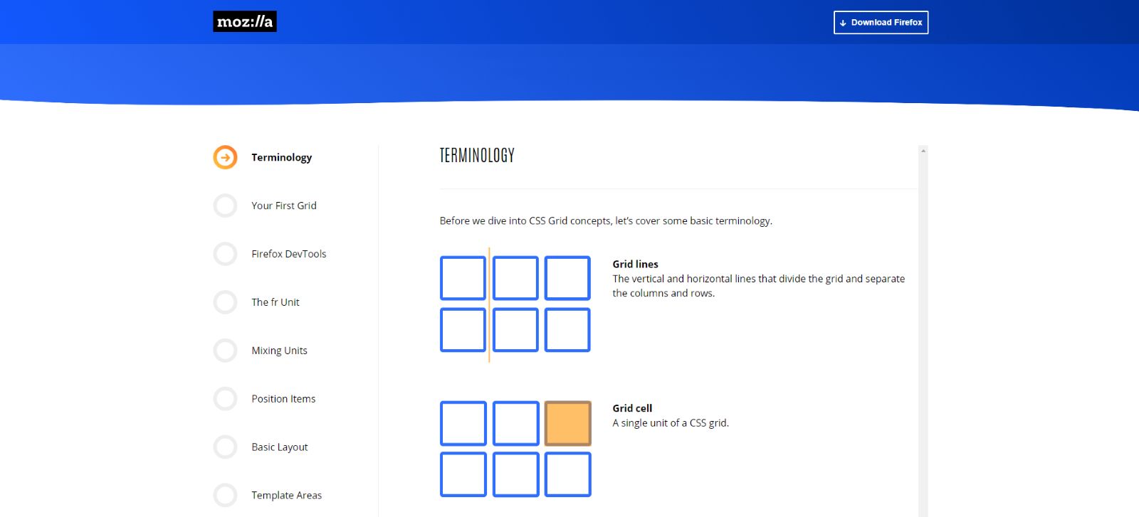 CSS Grid Layout is taking the web development community by storm
