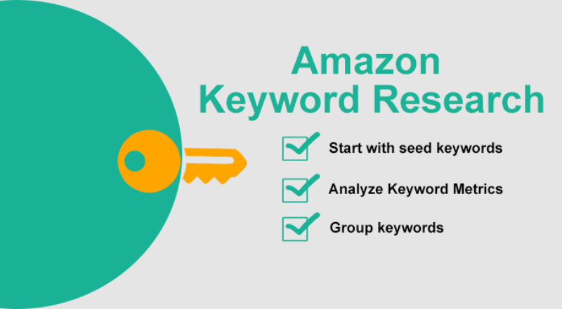 Amazon Key Word Ads Dominate Search Results