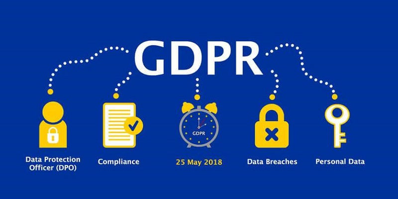 Easy Tips On Tracking Visitors Without Breaking The GDPR's Rules