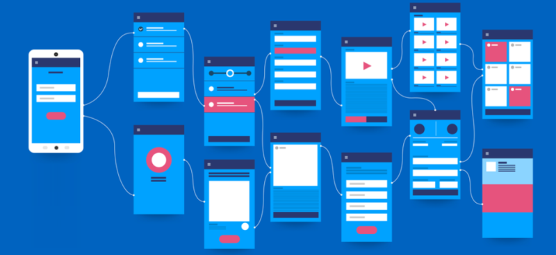 Use These Design Tips for a Great UI/UX Layout