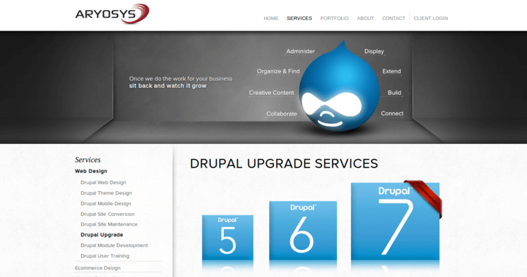 Service Page of Top Web Design Firms in California: Aryosys