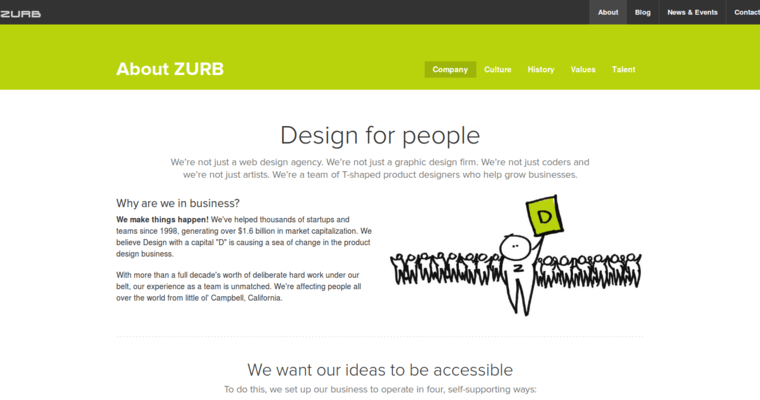 About Page of Top Web Design Firms in California: Zurb