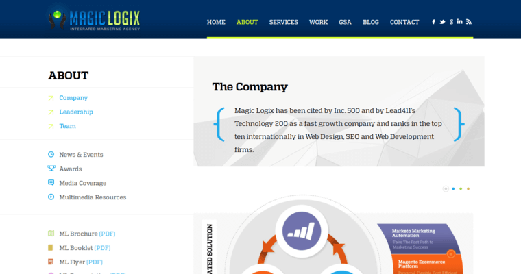 About Page of Top Web Design Firms in Texas: Magic Logix